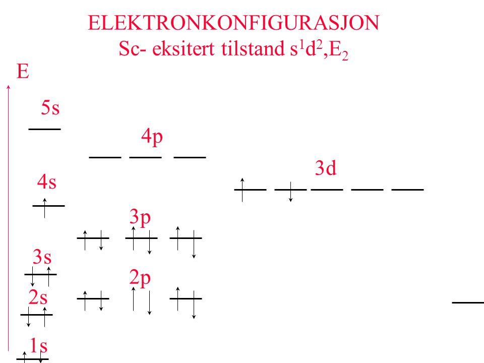 ELEKTRONKONFIGURASJON Sc- eksitert tilstand s1d2,E2