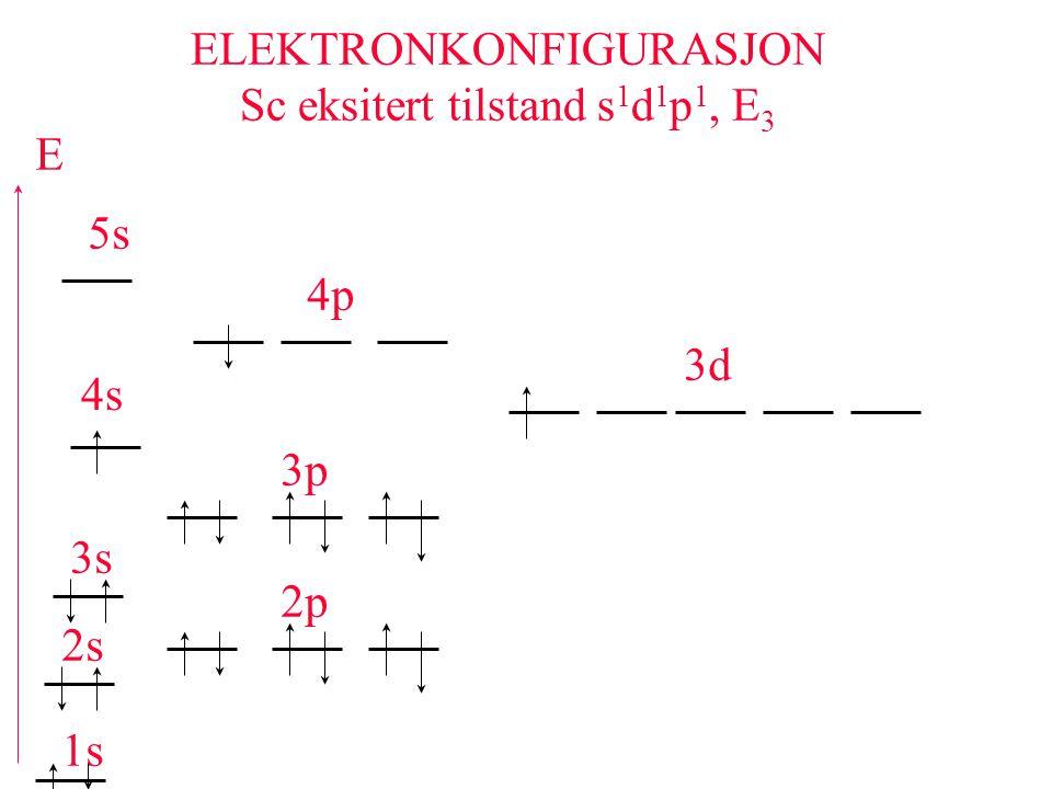 ELEKTRONKONFIGURASJON Sc eksitert tilstand s1d1p1, E3