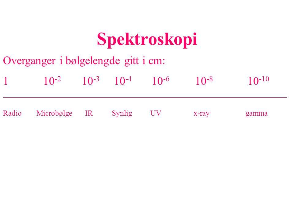 Spektroskopi Overganger i bølgelengde gitt i cm: