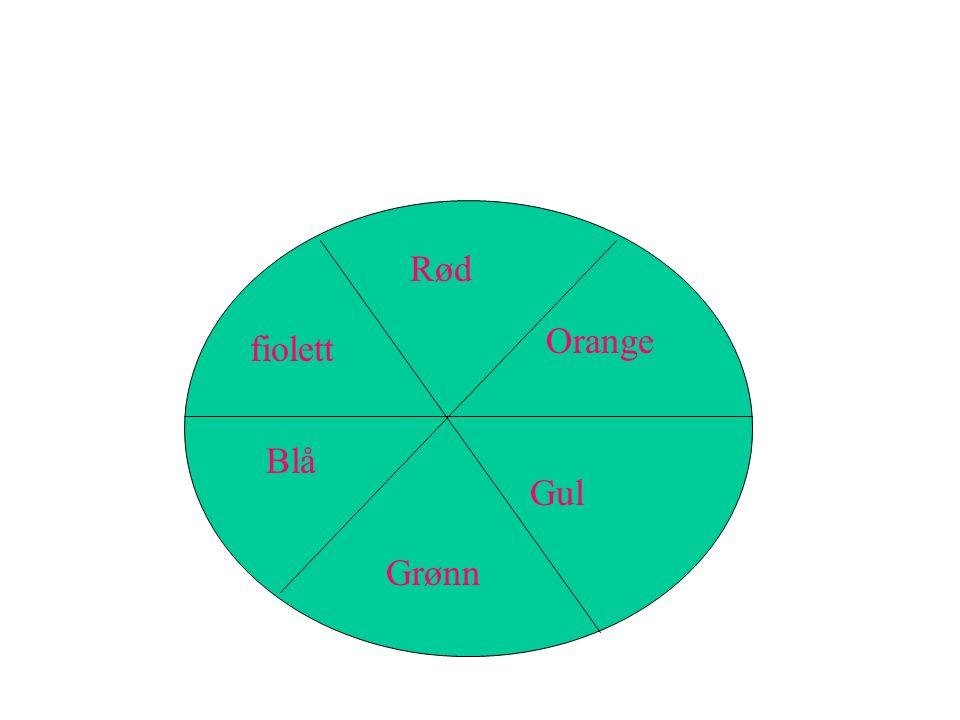 Rød Orange fiolett Blå Gul Grønn
