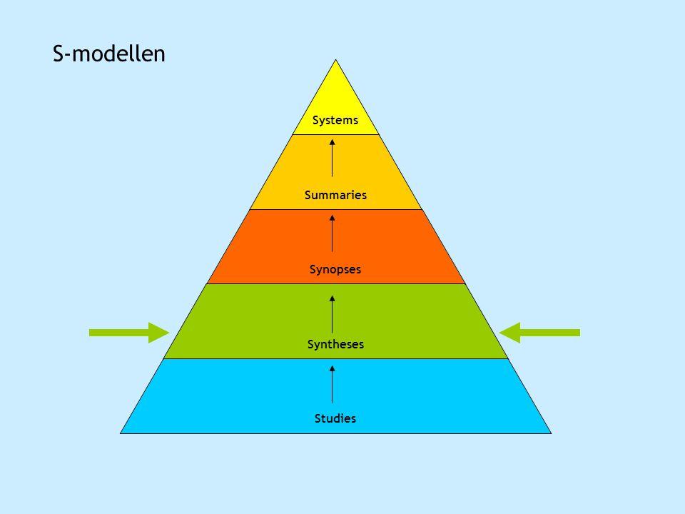 S-modellen Nå skal vi over til neste nivå i modellen: syntheses.