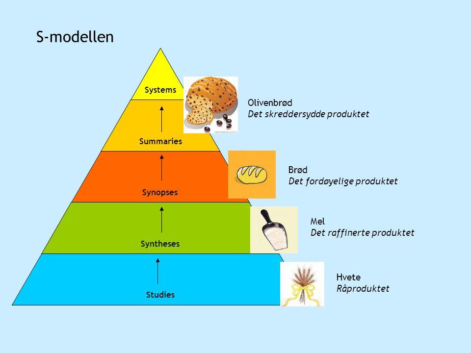S-modellen Olivenbrød Det skreddersydde produktet Brød