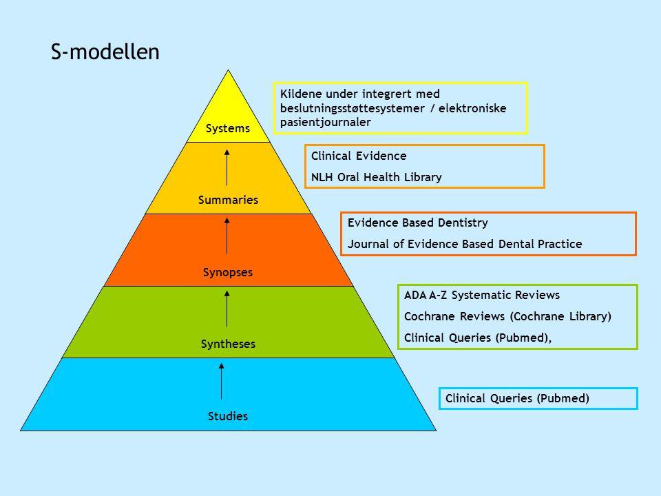 S-modellen Kildene under integrert med beslutningsstøttesystemer / elektroniske pasientjournaler. Clinical Evidence.