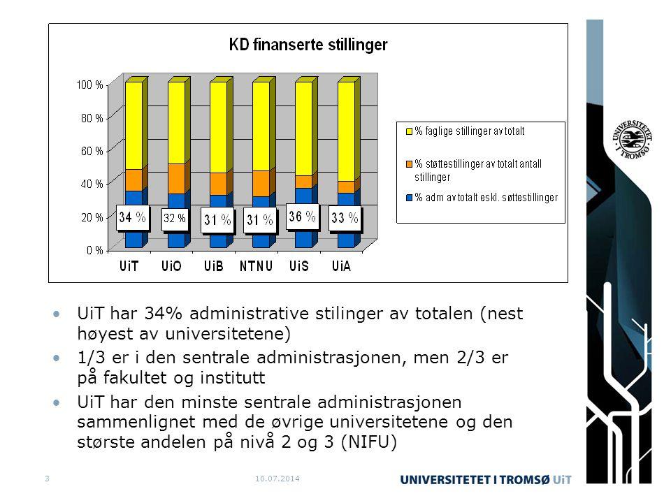 UiT har 34% administrative stilinger av totalen (nest høyest av universitetene)