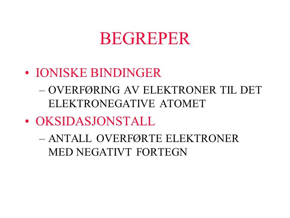 BEGREPER IONISKE BINDINGER OKSIDASJONSTALL