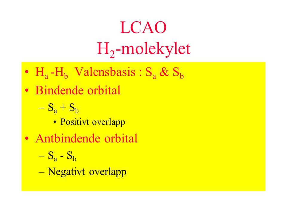 LCAO H2-molekylet Ha -Hb Valensbasis : Sa & Sb Bindende orbital