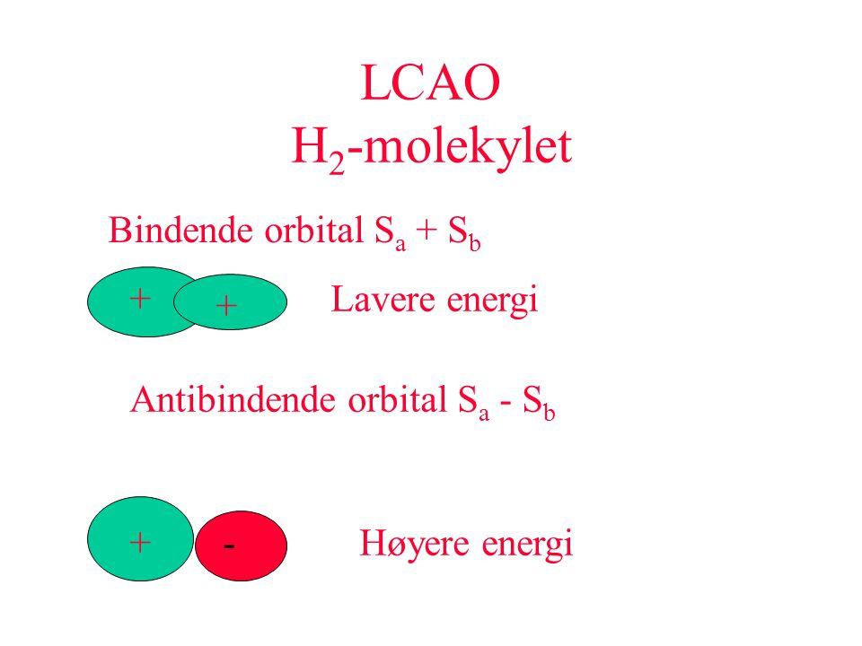LCAO H2-molekylet Bindende orbital Sa + Sb + Lavere energi +