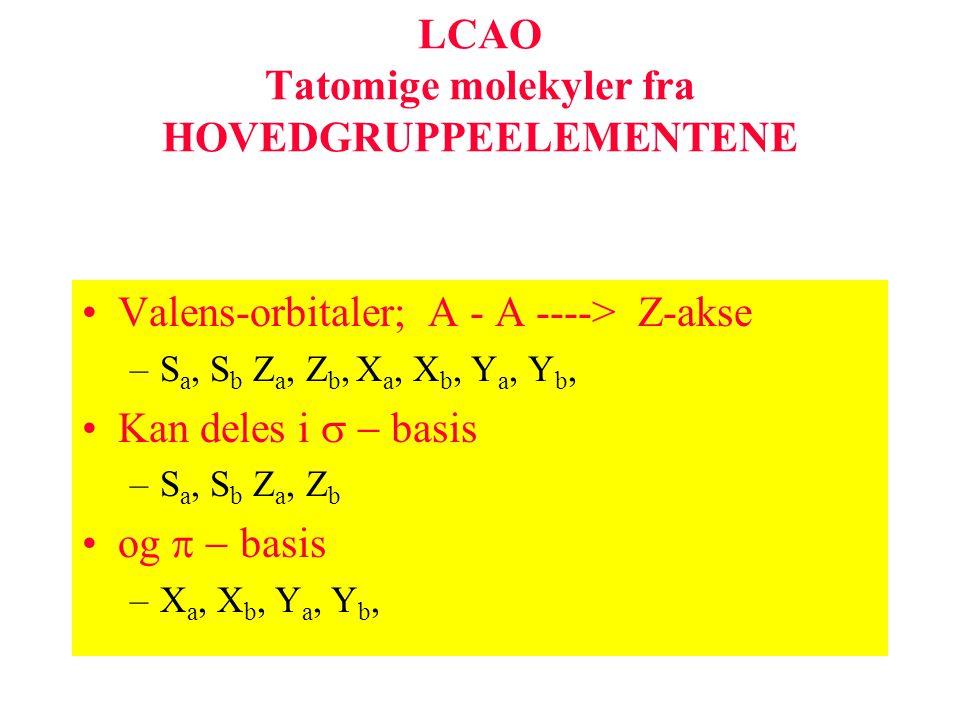 LCAO Tatomige molekyler fra HOVEDGRUPPEELEMENTENE