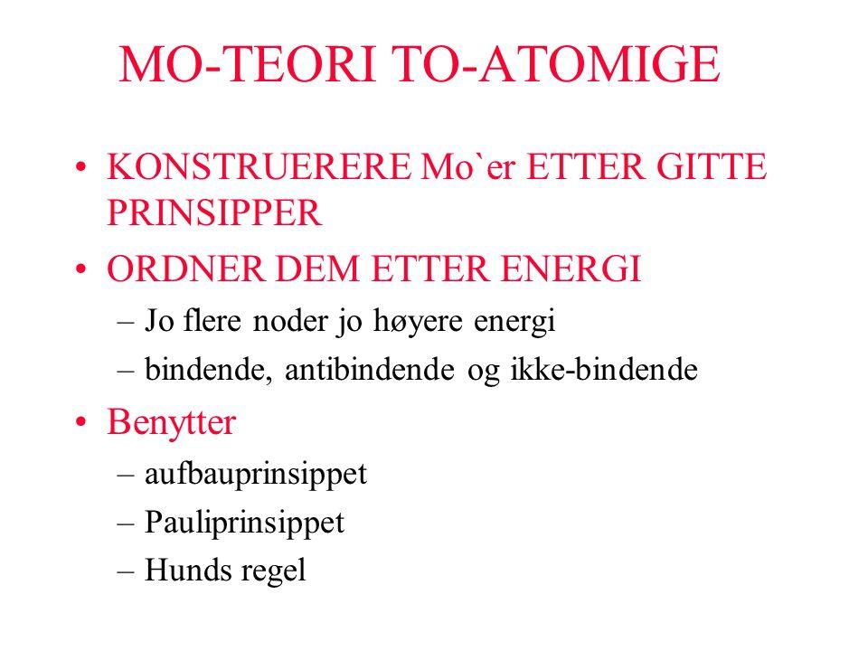 MO-TEORI TO-ATOMIGE KONSTRUERERE Mo`er ETTER GITTE PRINSIPPER