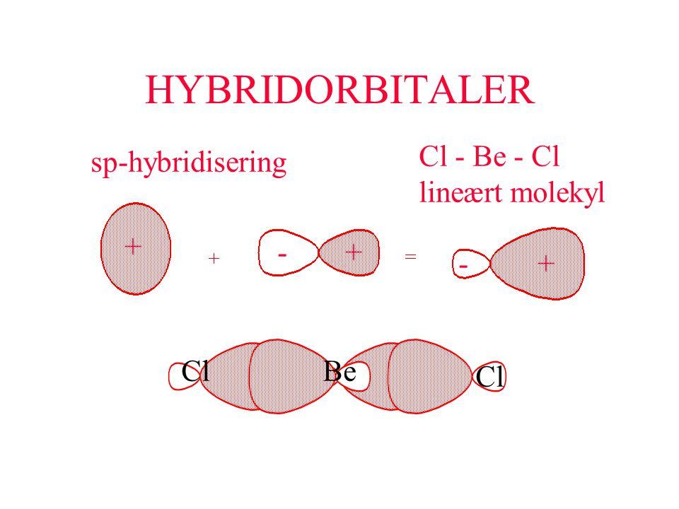 HYBRIDORBITALER Cl - Be - Cl lineært molekyl sp-hybridisering + - + -
