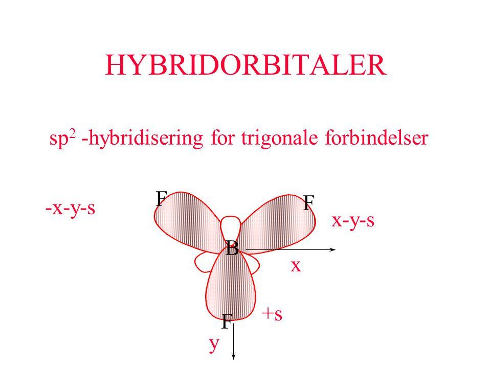 HYBRIDORBITALER sp2 -hybridisering for trigonale forbindelser F F