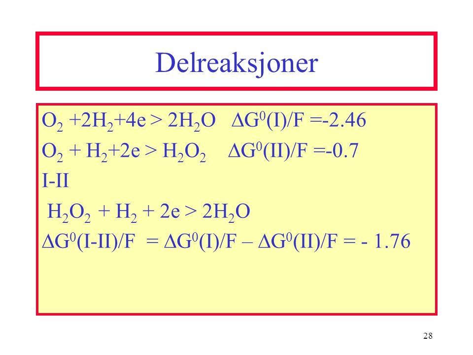 Delreaksjoner O2 +2H2+4e > 2H2O DG0(I)/F =-2.46