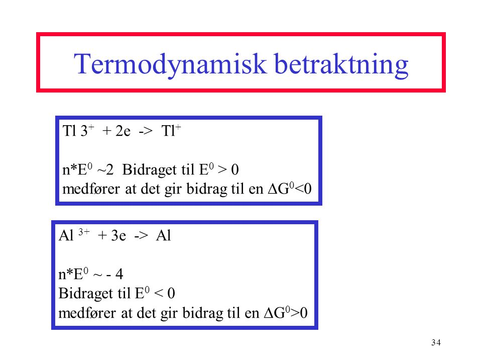 Termodynamisk betraktning
