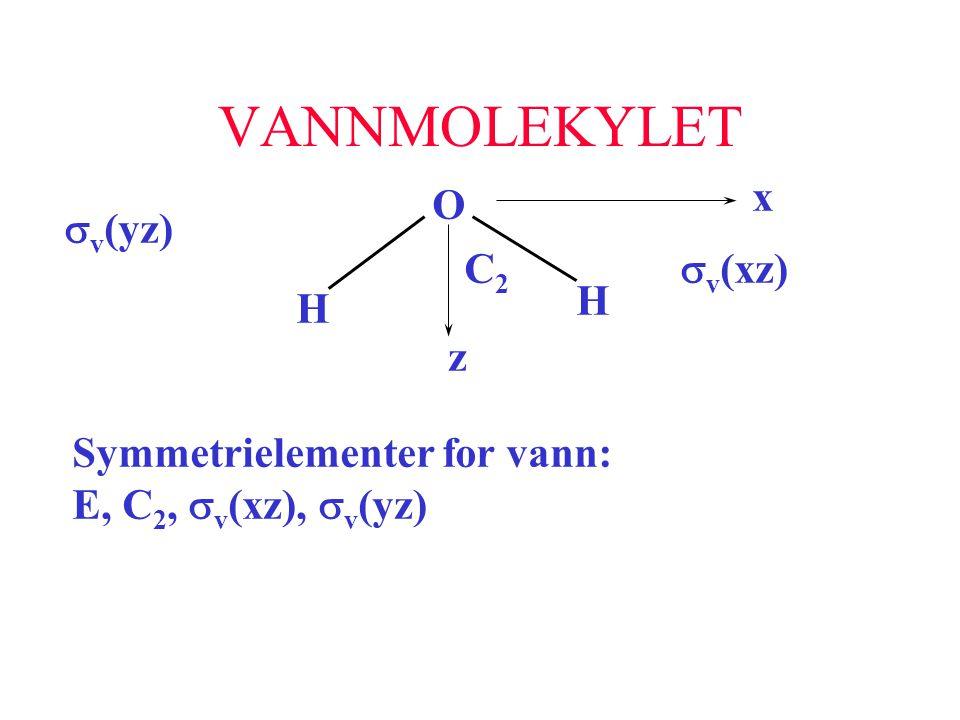 VANNMOLEKYLET x O sv(yz) C2 sv(xz) H H z Symmetrielementer for vann: