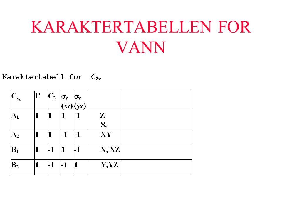 KARAKTERTABELLEN FOR VANN
