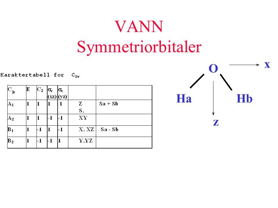 VANN Symmetriorbitaler