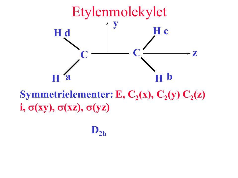 Etylenmolekylet y H c H d C z C a b H H