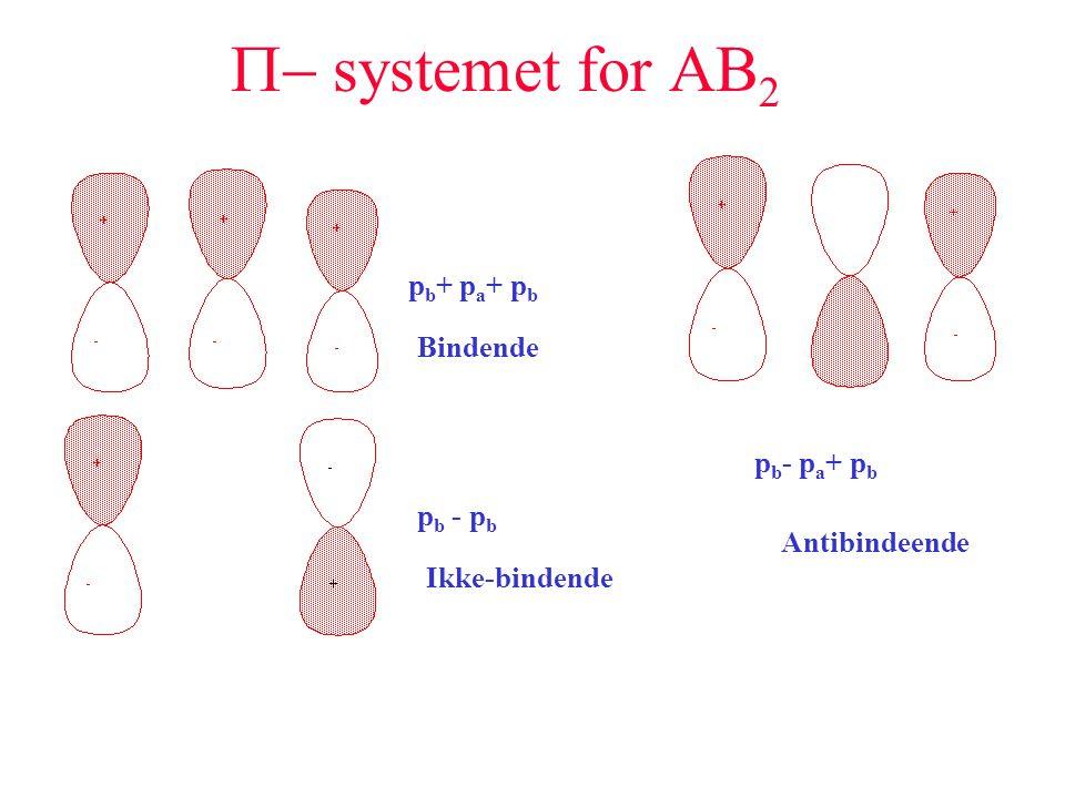 P- systemet for AB2 pb+ pa+ pb Bindende pb- pa+ pb pb - pb