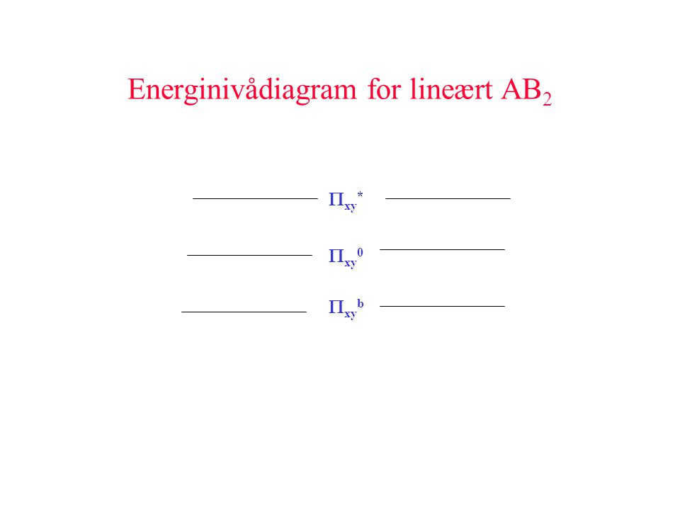 Energinivådiagram for lineært AB2
