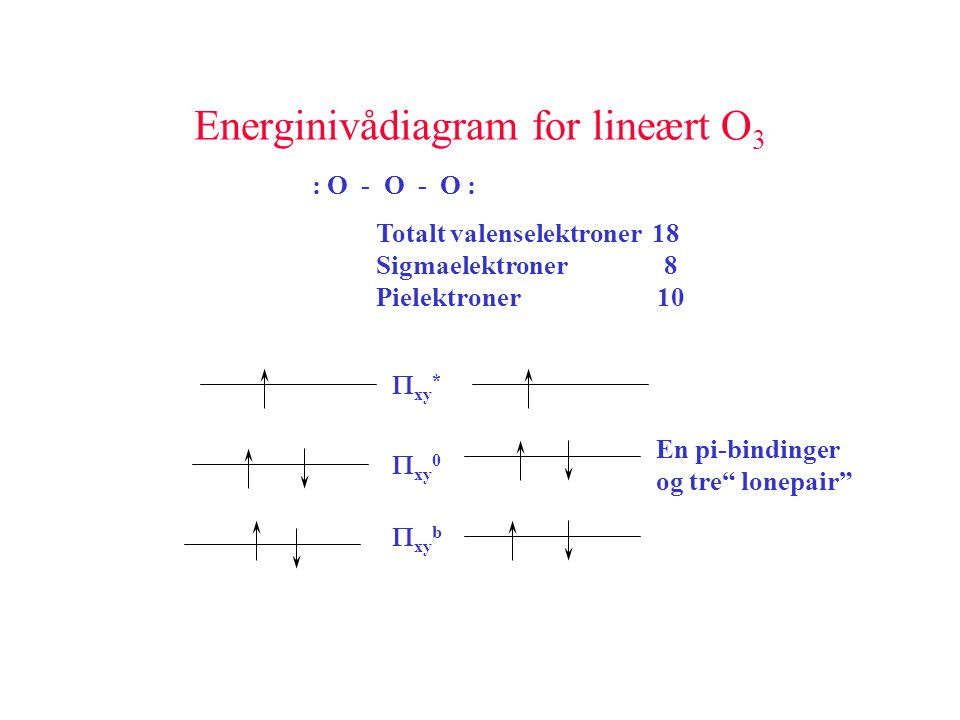 Energinivådiagram for lineært O3
