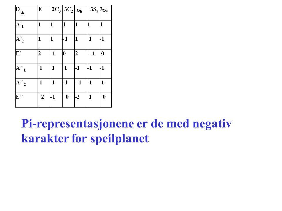 Pi-representasjonene er de med negativ