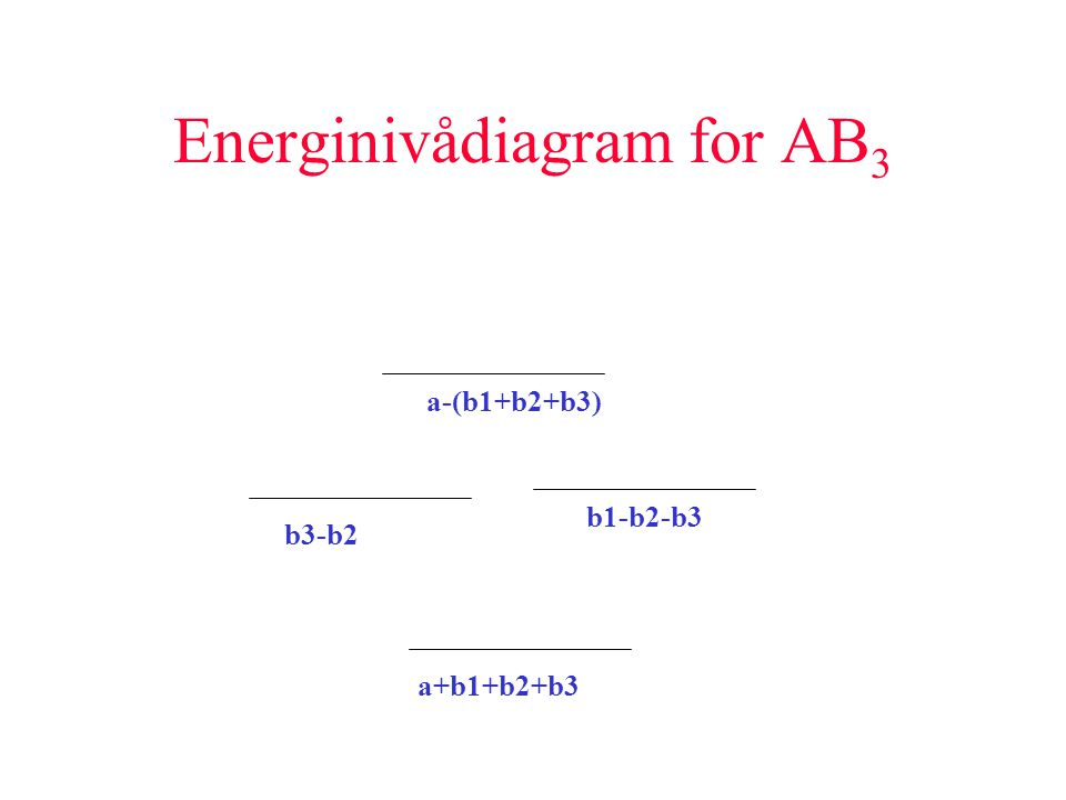 Energinivådiagram for AB3