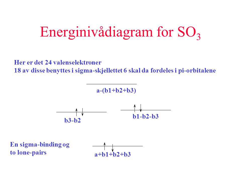 Energinivådiagram for SO3
