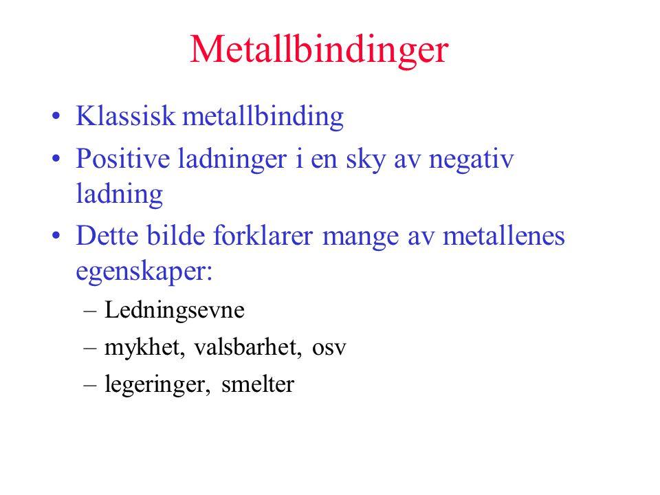 Metallbindinger Klassisk metallbinding