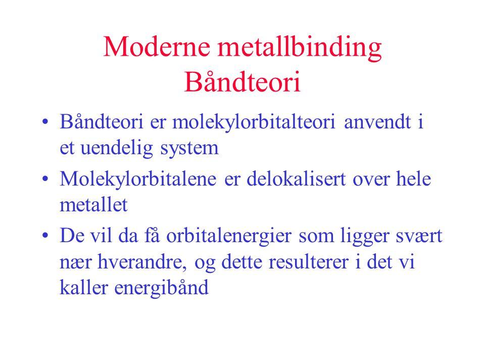 Moderne metallbinding Båndteori