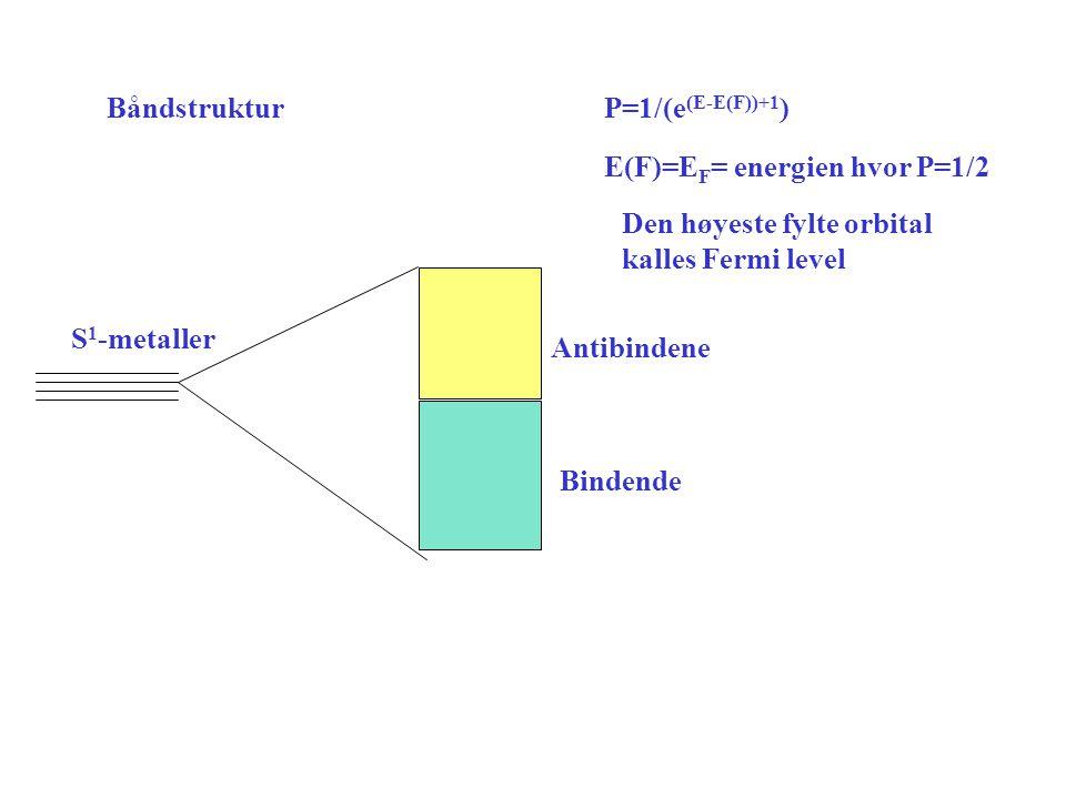 Båndstruktur P=1/(e(E-E(F))+1) E(F)=EF= energien hvor P=1/2. Den høyeste fylte orbital. kalles Fermi level.