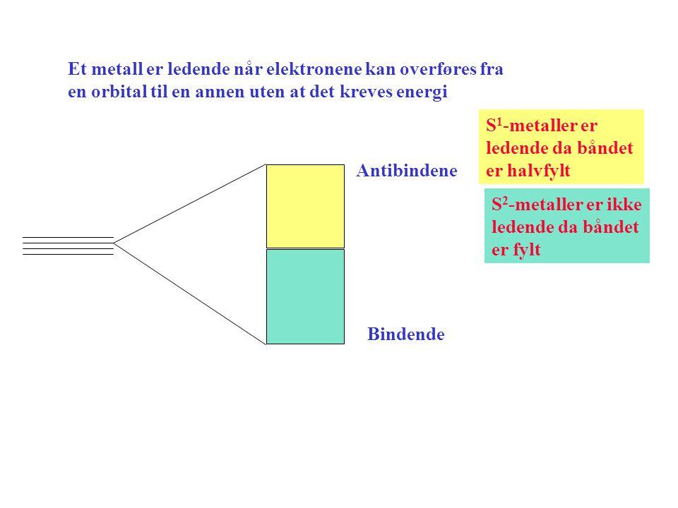 Et metall er ledende når elektronene kan overføres fra