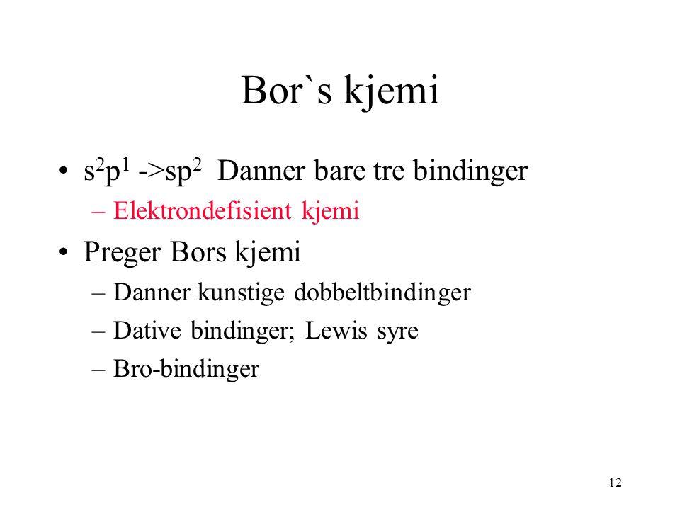 Bor`s kjemi s2p1 ->sp2 Danner bare tre bindinger Preger Bors kjemi