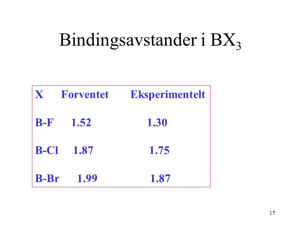 Bindingsavstander i BX3