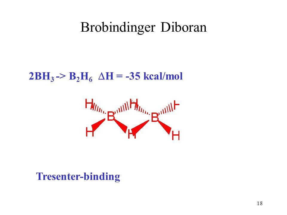 Brobindinger Diboran 2BH3 -> B2H6 DH = -35 kcal/mol