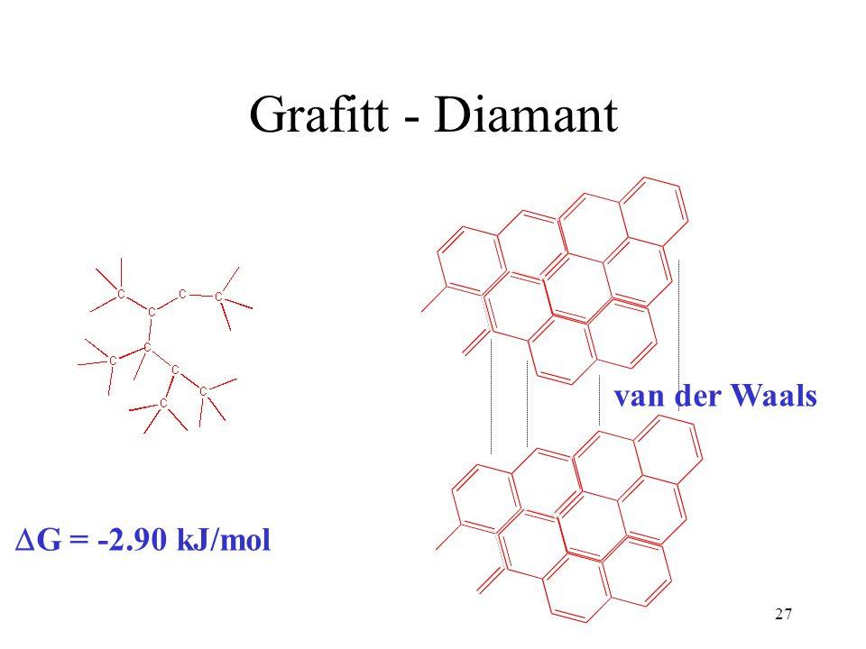 Grafitt - Diamant van der Waals DG = -2.90 kJ/mol