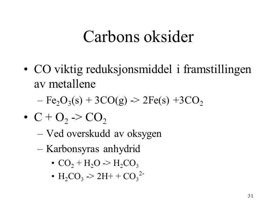 Carbons oksider CO viktig reduksjonsmiddel i framstillingen av metallene. Fe2O3(s) + 3CO(g) -> 2Fe(s) +3CO2.