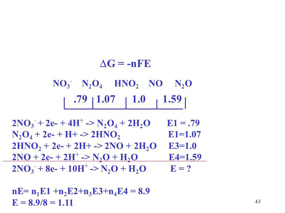 DG = -nFE NO3- N2O4 HNO2 NO N2O. .79 1.07 1.0 1.59. 2NO3- + 2e- + 4H+ -> N2O4 + 2H2O E1 = .79.