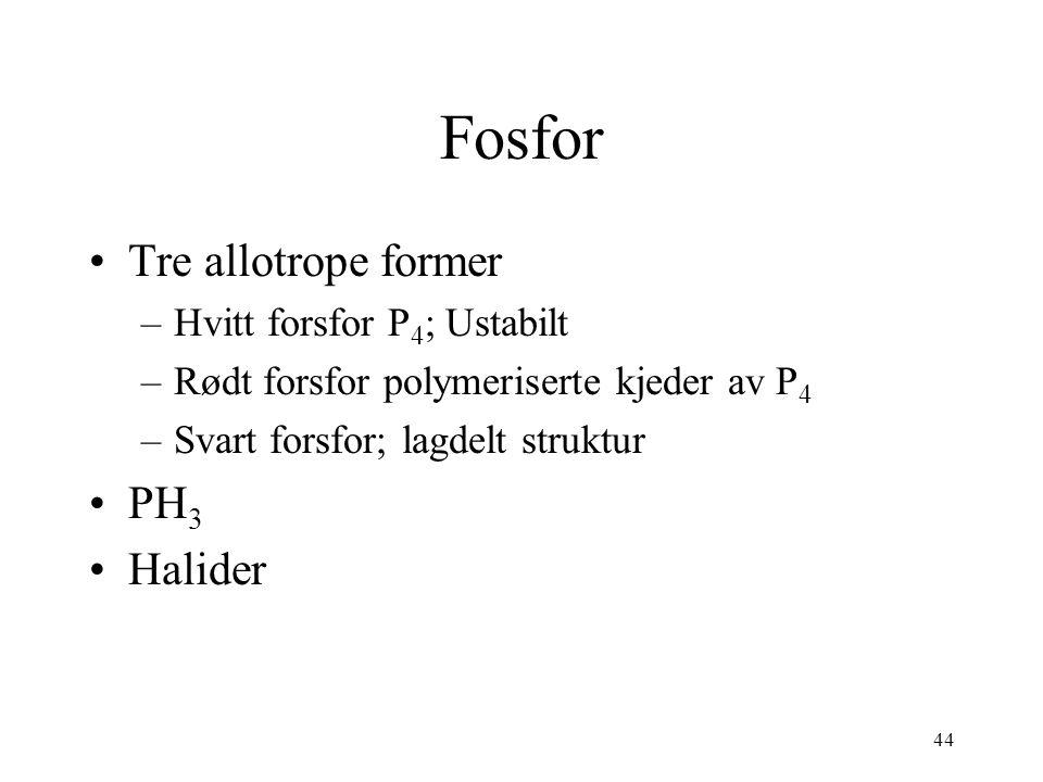 Fosfor Tre allotrope former PH3 Halider Hvitt forsfor P4; Ustabilt