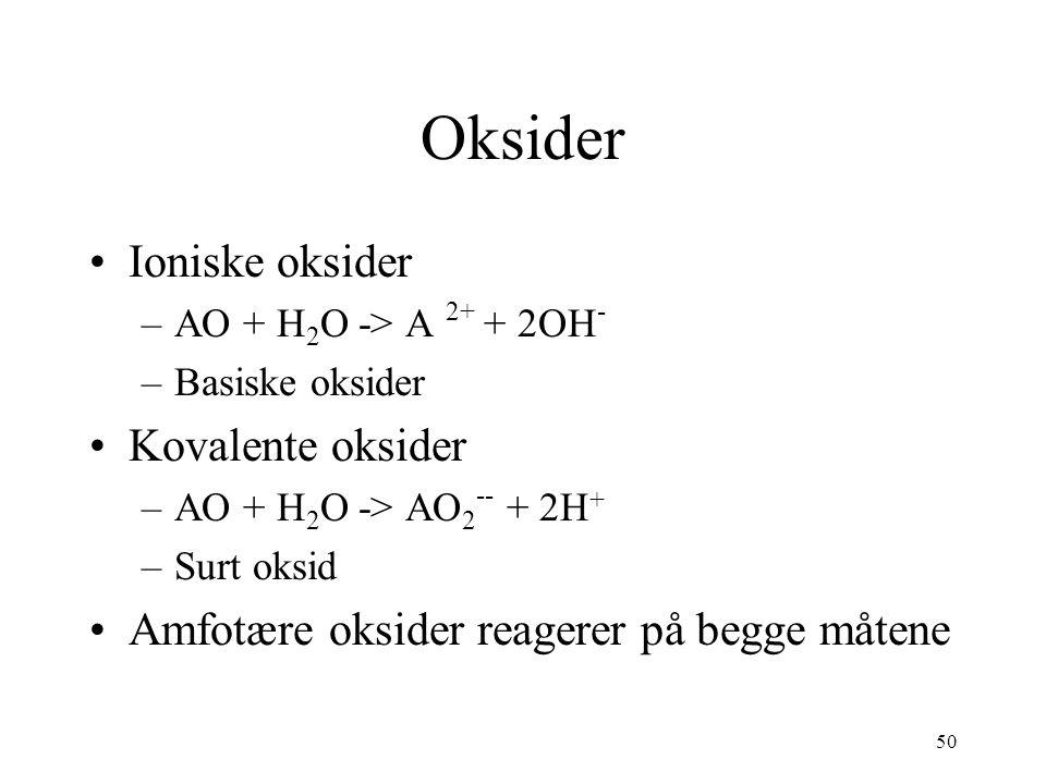 Oksider Ioniske oksider Kovalente oksider