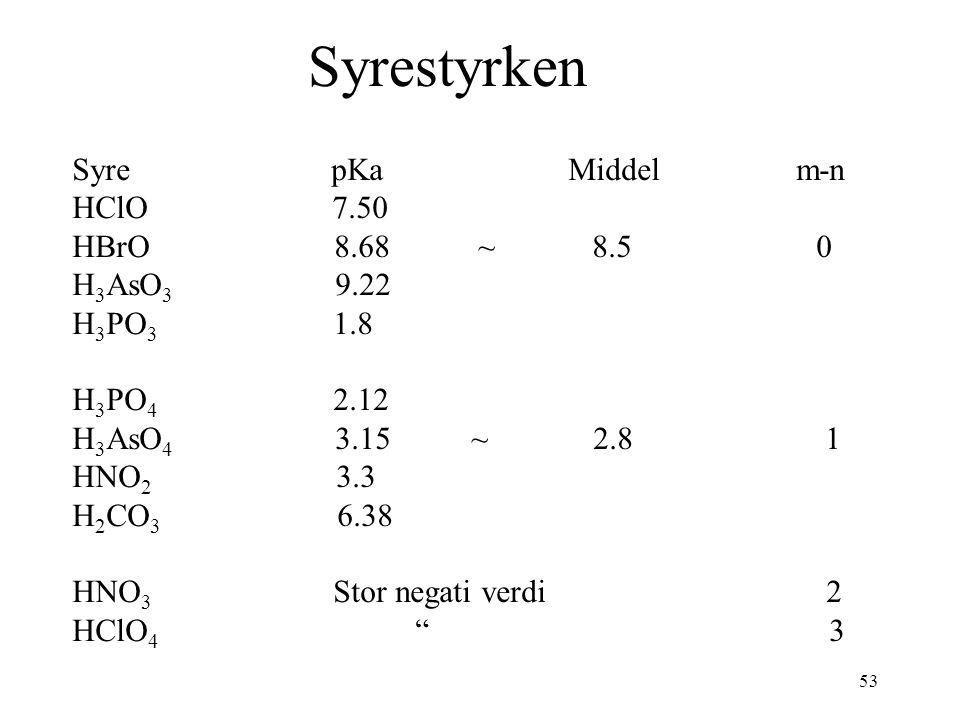Syrestyrken Syre pKa Middel m-n HClO 7.50 HBrO 8.68 ~ 8.5 0