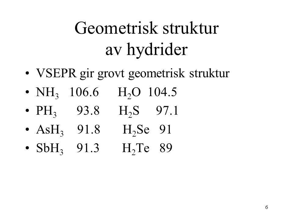 Geometrisk struktur av hydrider