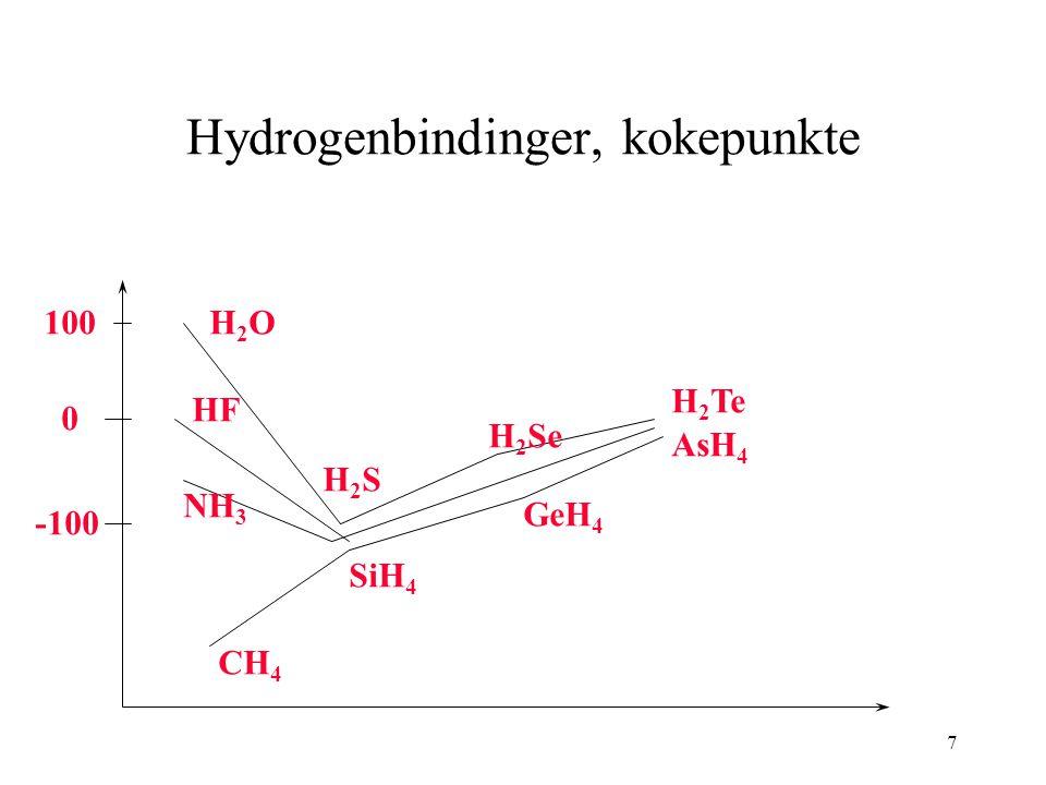 Hydrogenbindinger, kokepunkte