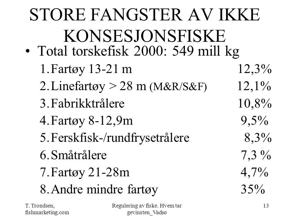 STORE FANGSTER AV IKKE KONSESJONSFISKE