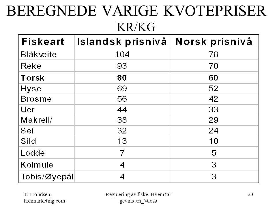 BEREGNEDE VARIGE KVOTEPRISER KR/KG
