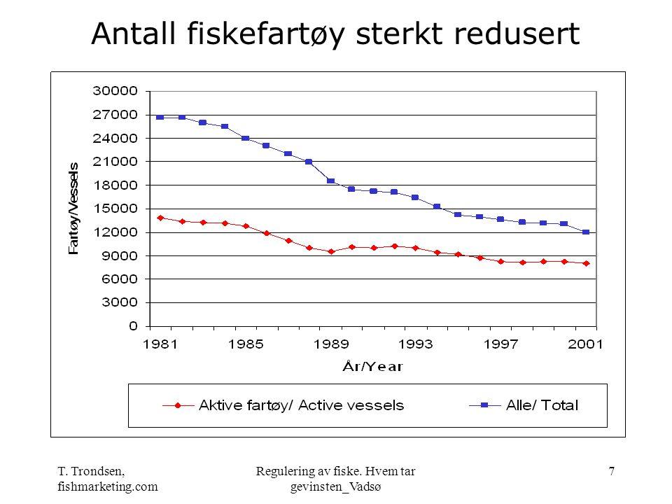 Regulering av fiske. Hvem tar gevinsten_Vadsø