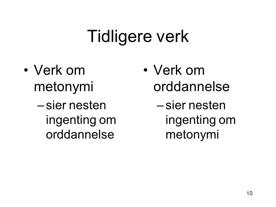 Tidligere verk Verk om metonymi Verk om orddannelse
