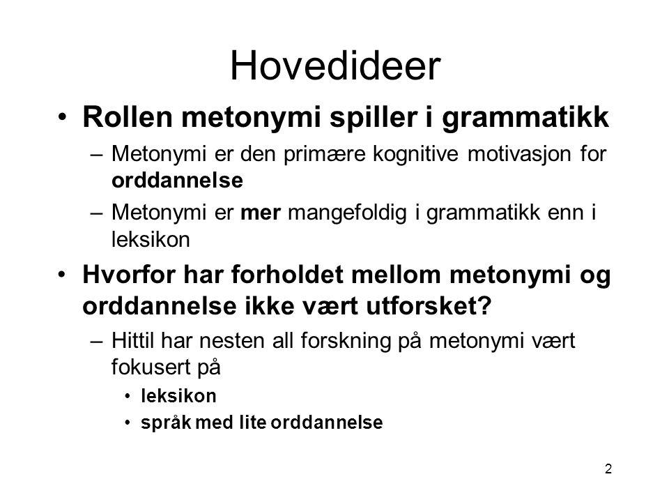 Hovedideer Rollen metonymi spiller i grammatikk