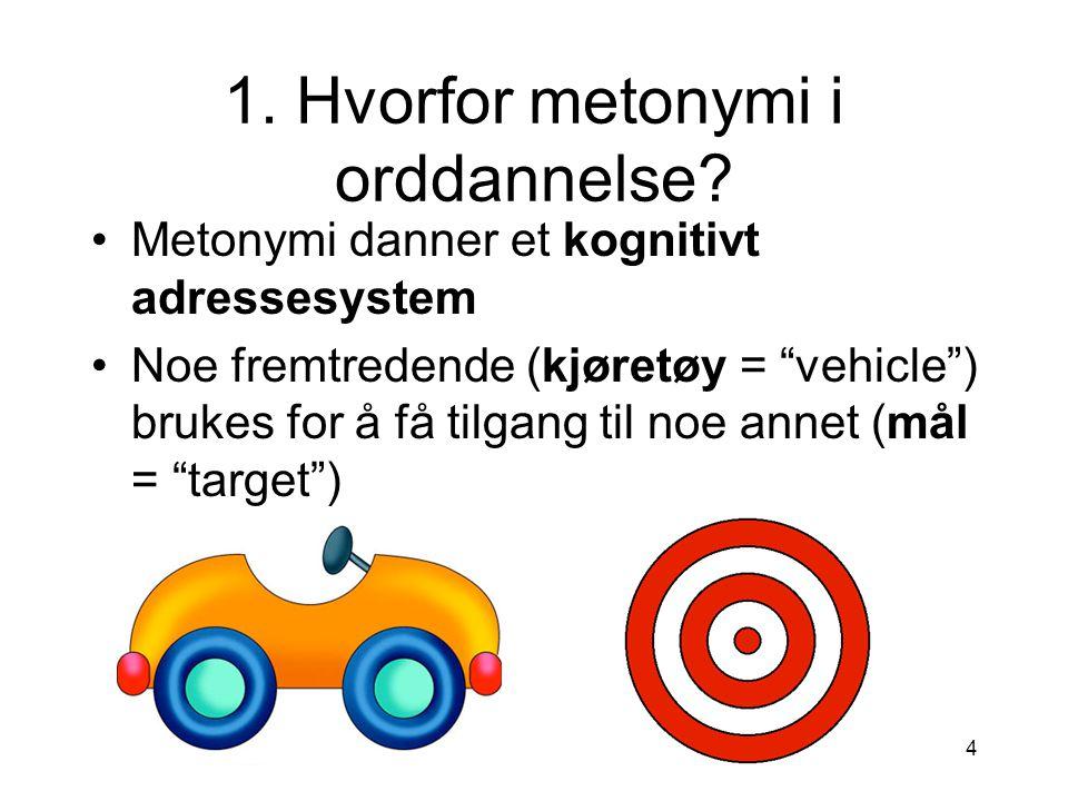 1. Hvorfor metonymi i orddannelse