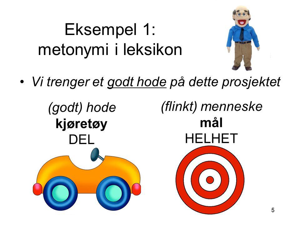 Eksempel 1: metonymi i leksikon