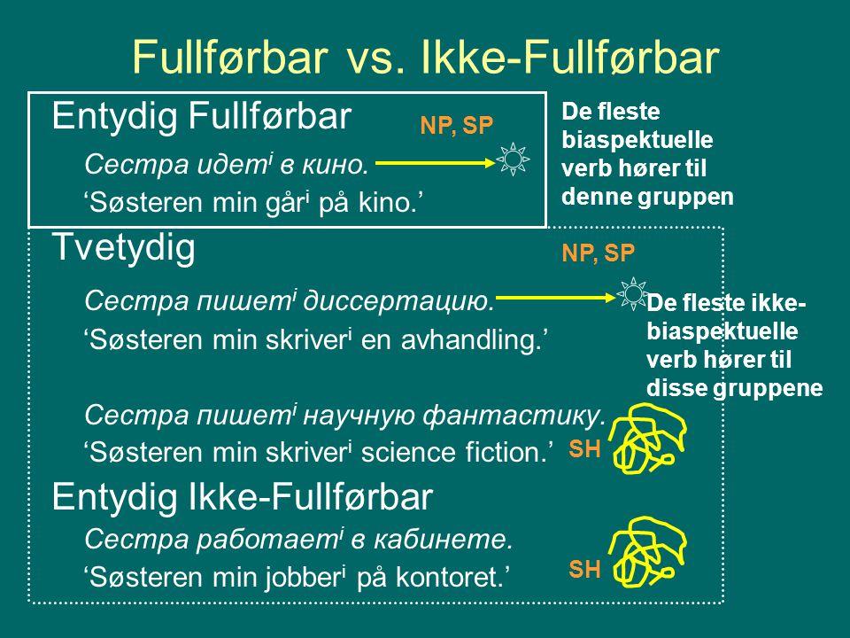 Fullførbar vs. Ikke-Fullførbar
